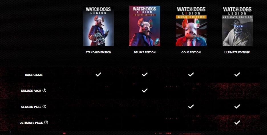 تفاوت نسخه های Watch Dogs: Legion